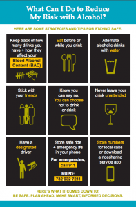 Resources & Support Services – Alcohol and Other Drugs Awareness