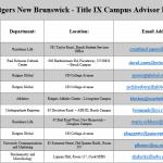 Campus Advisors 2017