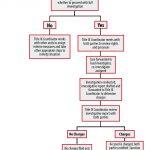 Image_Flowchart_Title-IX-Process-Chart-WEB