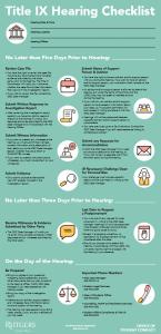 Title IX Hearing Checklist