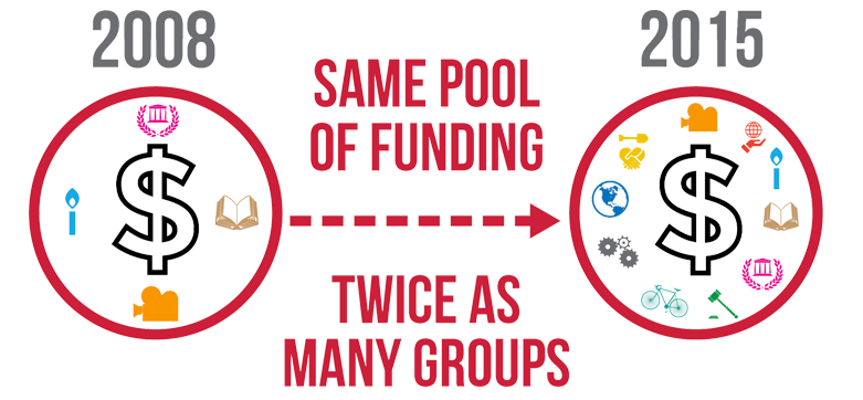 Funding-Graphic-2