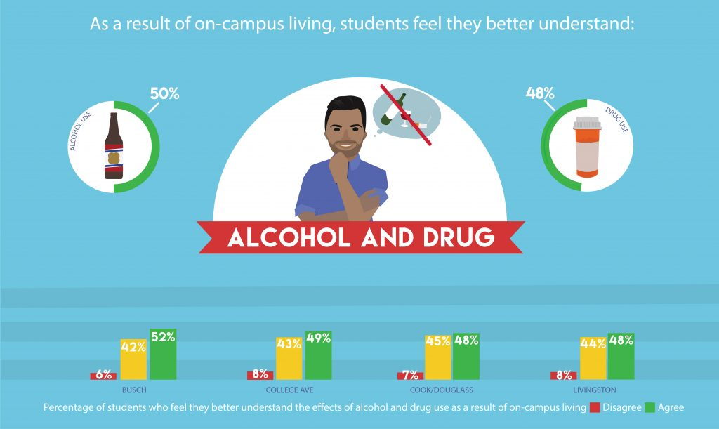 Edited EBI Infographic2_Alcohol and Drug