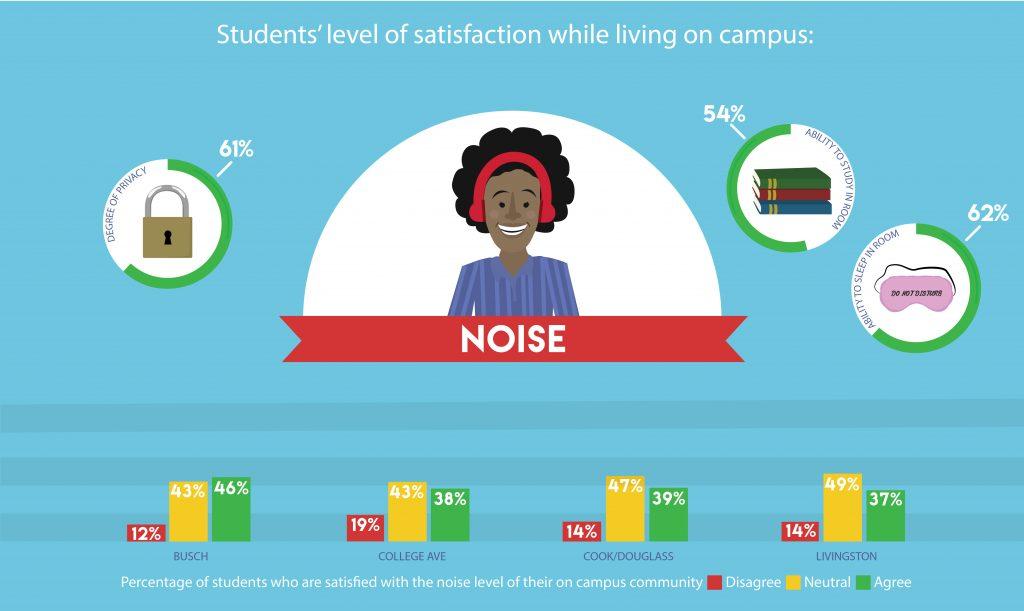Edited EBI Infographic2_Noise