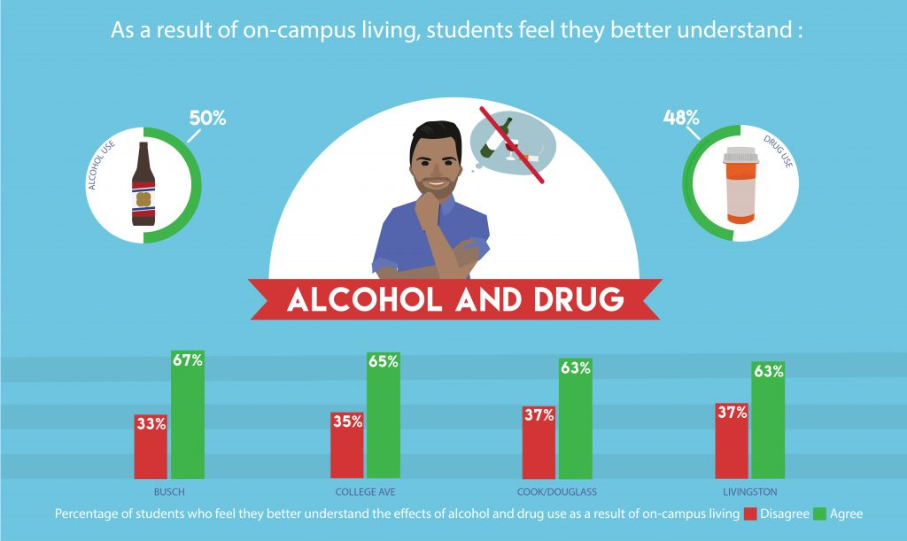 Edited EBI Infographic_Alcohol and Drug
