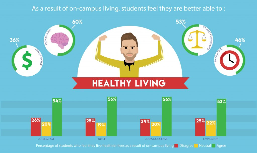 Edited EBI Infographic_Healthy Living