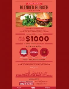 blendedburgerinfographic_pdf-02