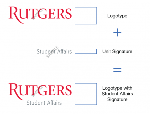Logotype with Signature Example